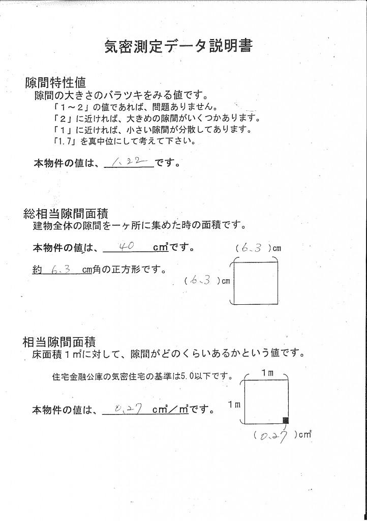 気密結果20170131-001